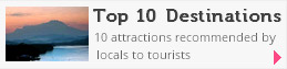 Top 10 Destinations of Sabah